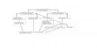 Gestione Dei Materiali Contenenti Amianto – MCA